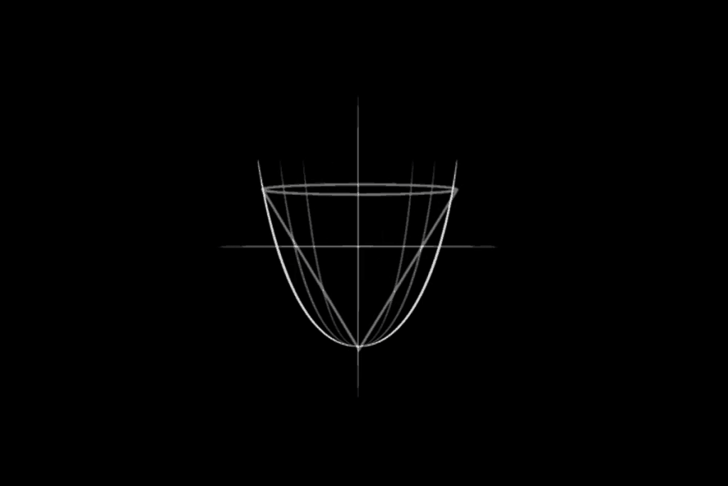 Hario V60'nin Hikayesi: y = x² V60 İkonik Şekli