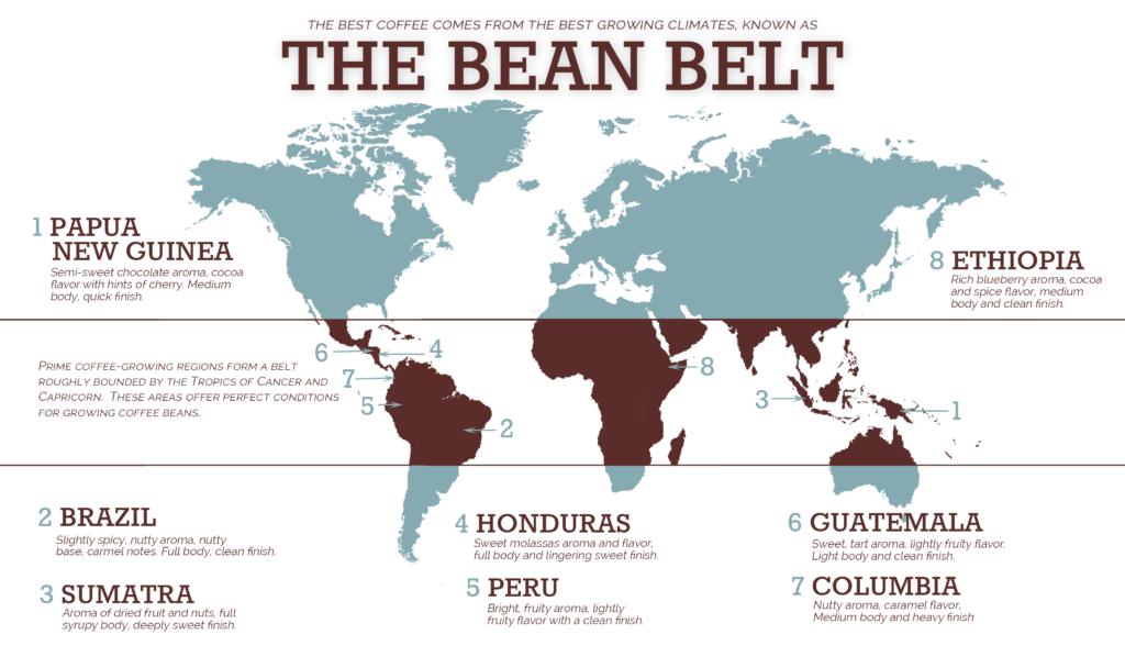 Kahve Çeşitleri ve Türleri: Bölgeler: 1- Papua Yeni Gine, 2- Brezilya, 3- Sumatra, 4- Honduras, 5- Peru, 6- Guetamala, 7- Colombiya, 8- Etiyopya
